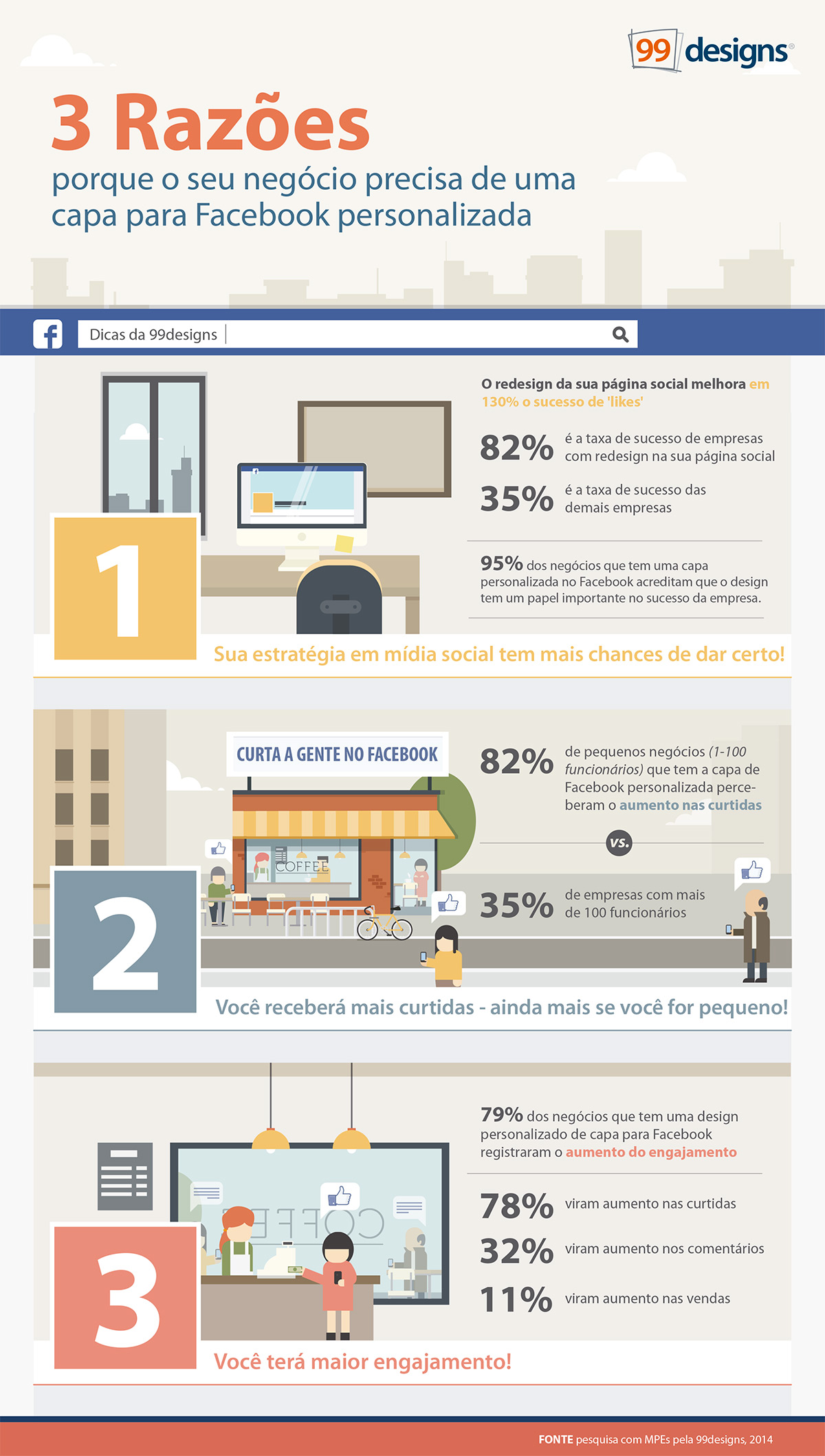 o-que-a-capa-do-facebook-tem-haver-com-o-meu-negocio-infografico